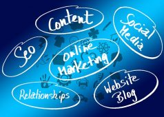 Digital Marketing Strategies for New Businesses